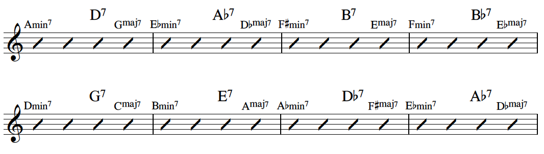 Random Chord Progression Generator